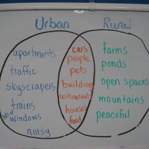 urban sub urb rural