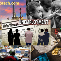 Unemployment, poverty, health issues etc. side effects of industrialization, computerization
